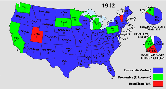 1912 United States presidential election.