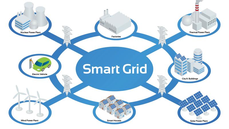 Why the EU\'s electricity market design proposal actually.