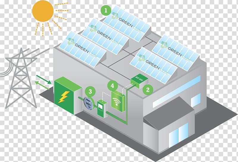 Solar energy Solar Panels Instalaciones de los edificios.