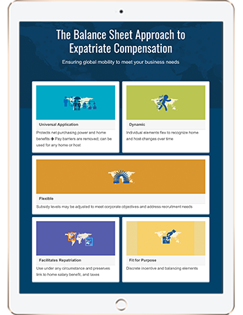 The Balance Sheet Approach to Expat Compensation.