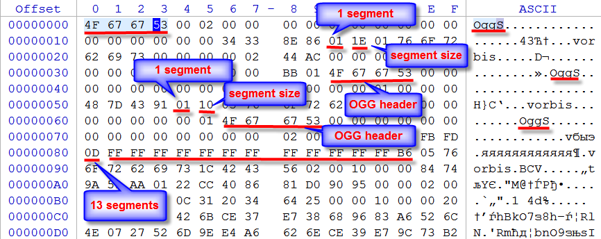 OGG Signature recovery & OGG format defintion.