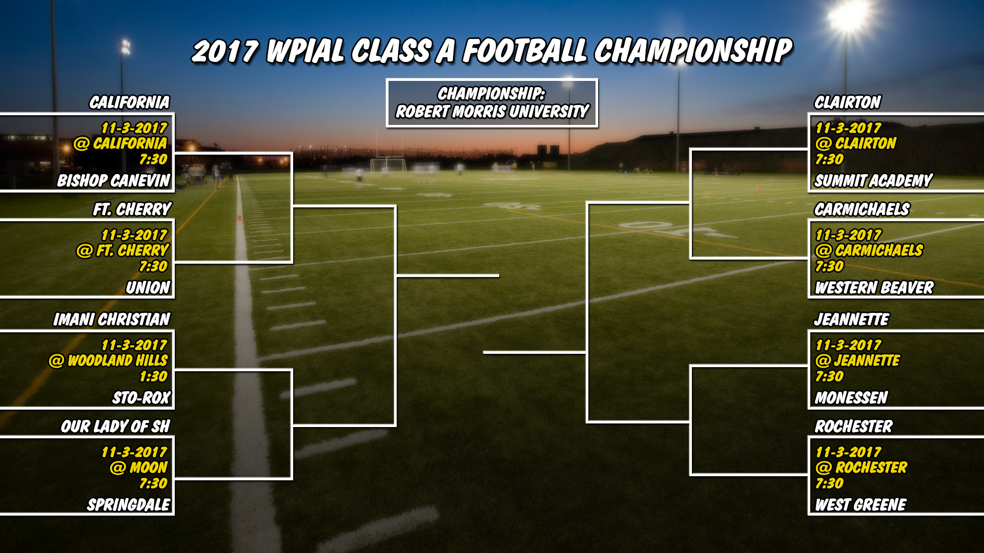 WPIAL High School Football Championship Brackets Unveiled.