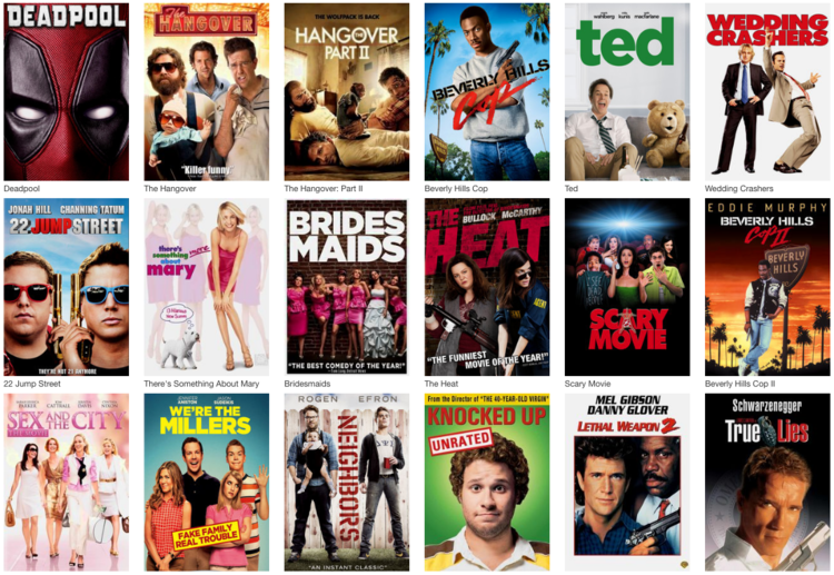 Hilarious Best funny movies on Netflix 2019.