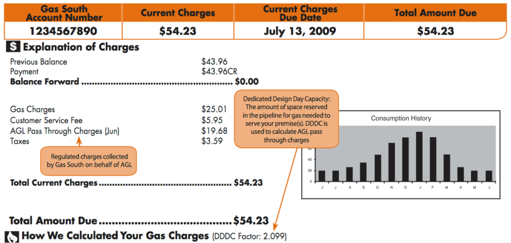 AGL Pass Through Charges: Why are AGL Charges on Your Gas Bill?.