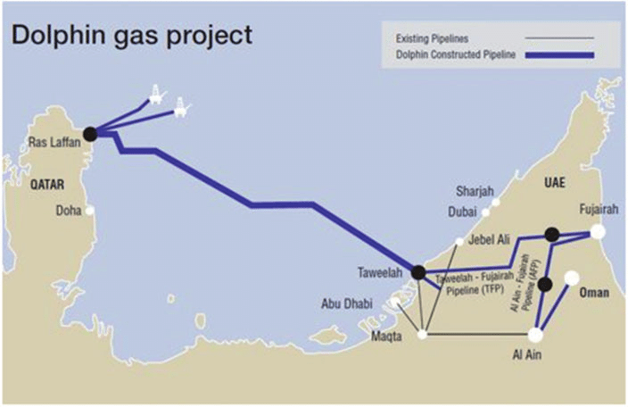 The Dolphin Gas Pipeline project. Source: Total.