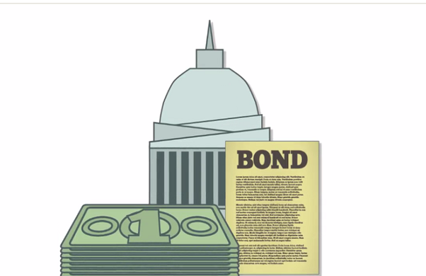 What is the difference between government bonds and treasury.