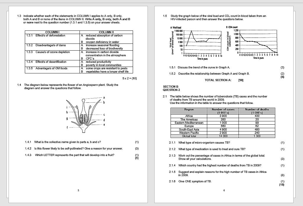 Grade 11 Life Science November Exam and Memo Paper 2 2016.