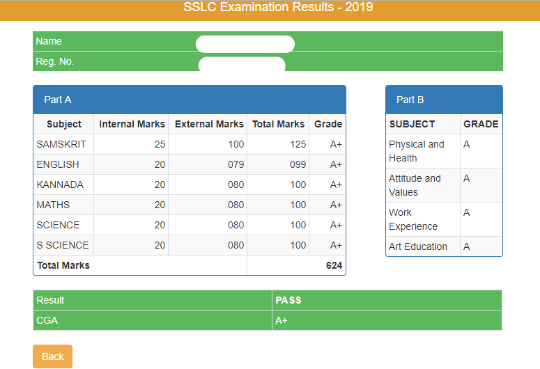 Karnataka SSLC Supplementary Results Released @ karresults.