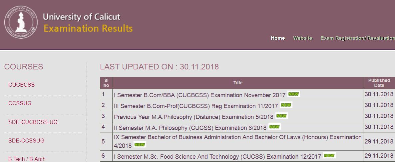 Calicut University Ist, 2nd, 3rd Year Result 2019 BA BSC.