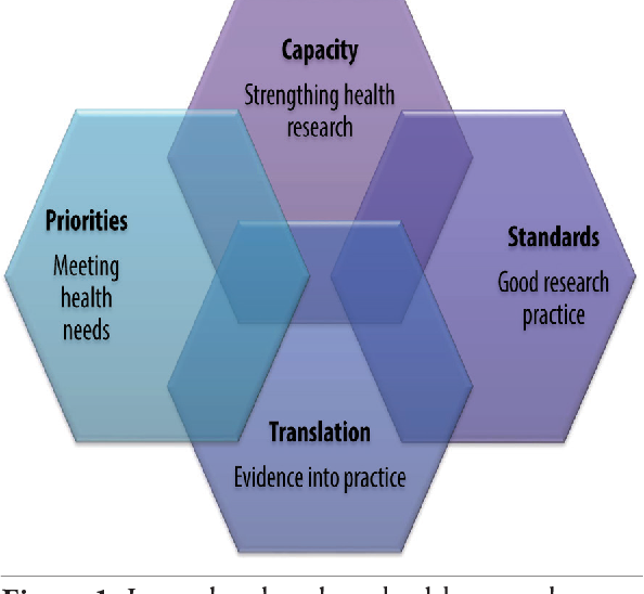 PDF] Oman Vision 2050 for Health Research: A Strategic Plan.