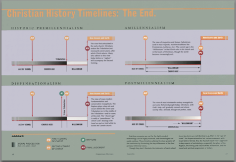 Christian History Timeline: The End.