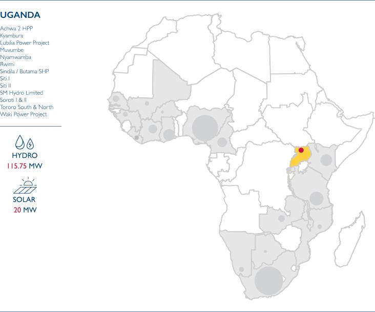 Uganda Power Africa Transactions.