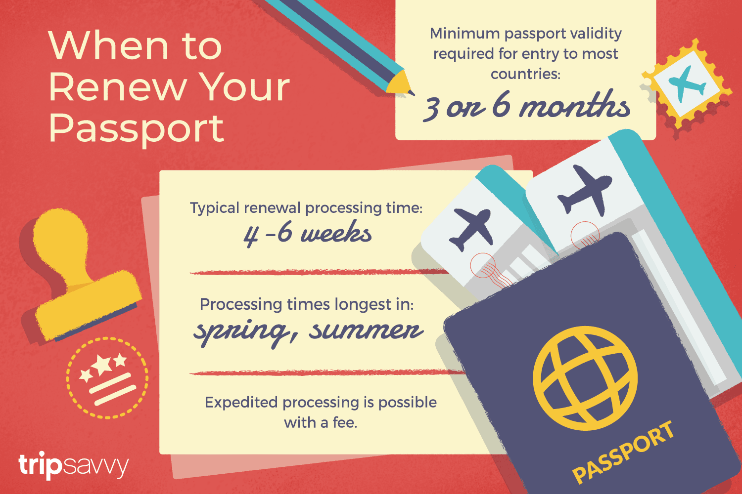 When Should You Renew Your Passport?.