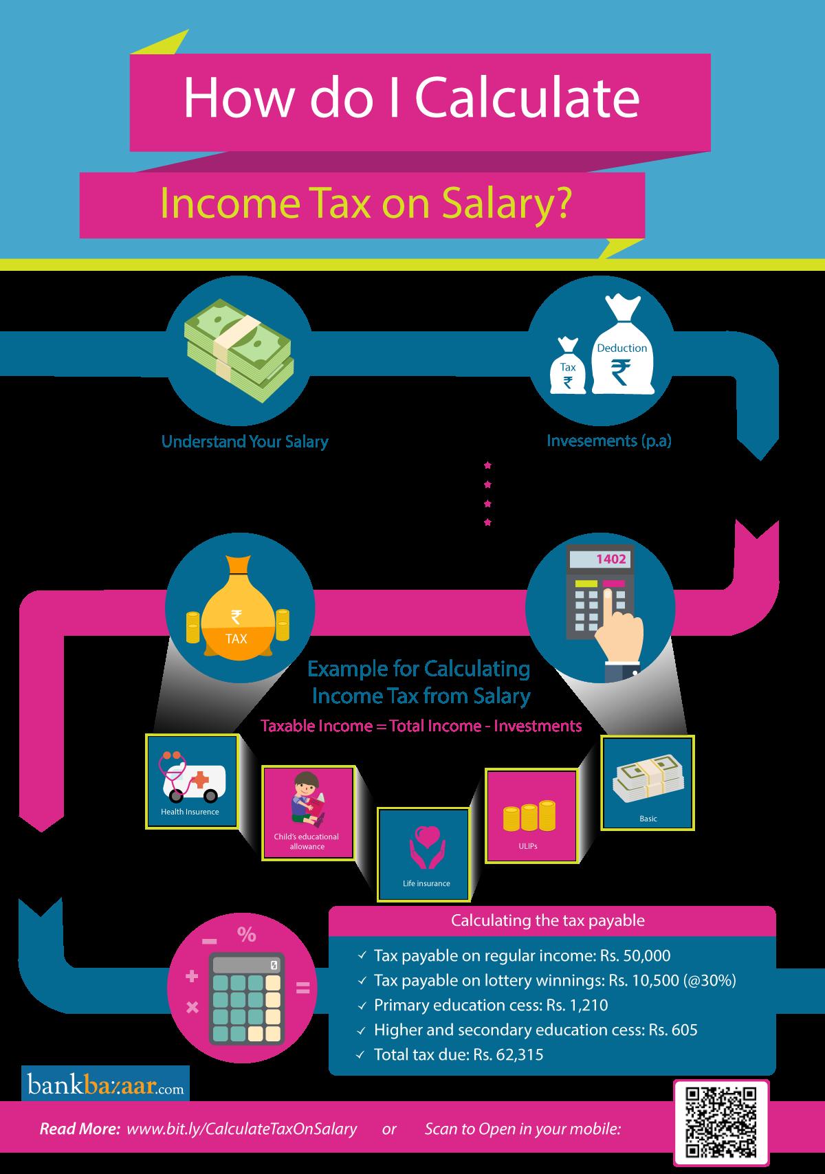 Income Tax Calculator.