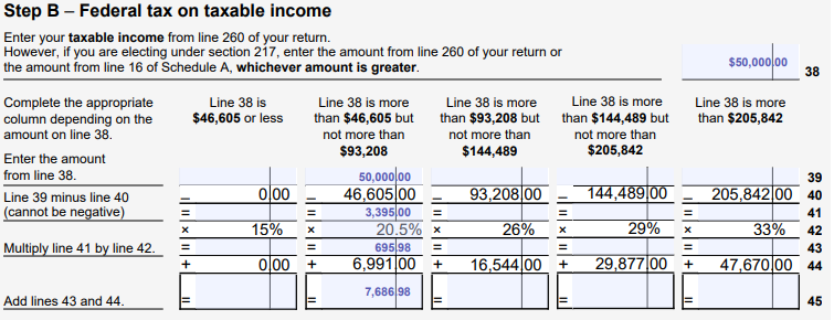 9.2.4 Tax brackets and rates.