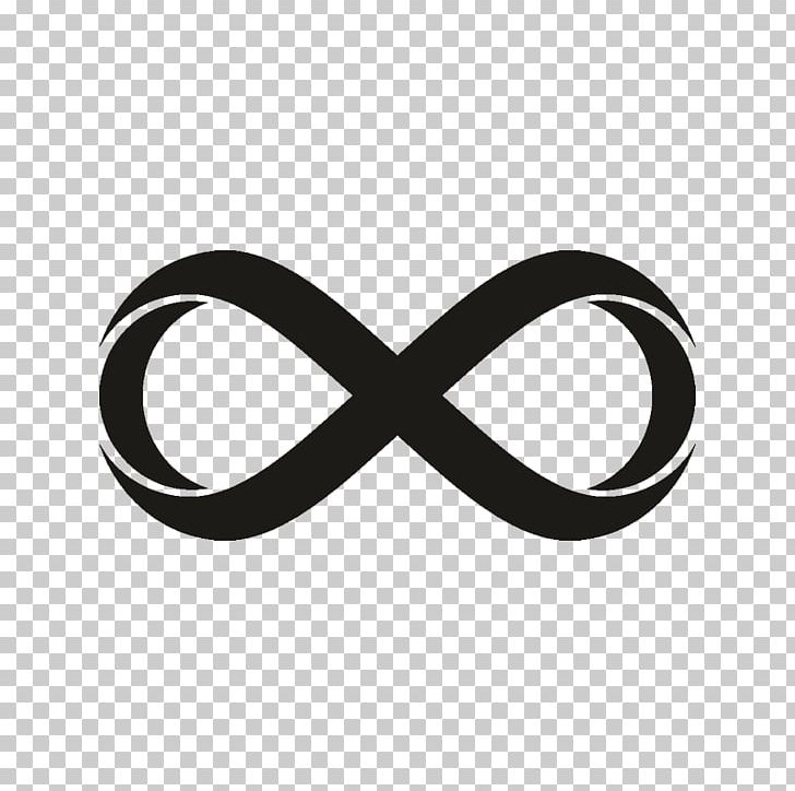 Infinity Symbol Mathematics PNG, Clipart, Astrological.