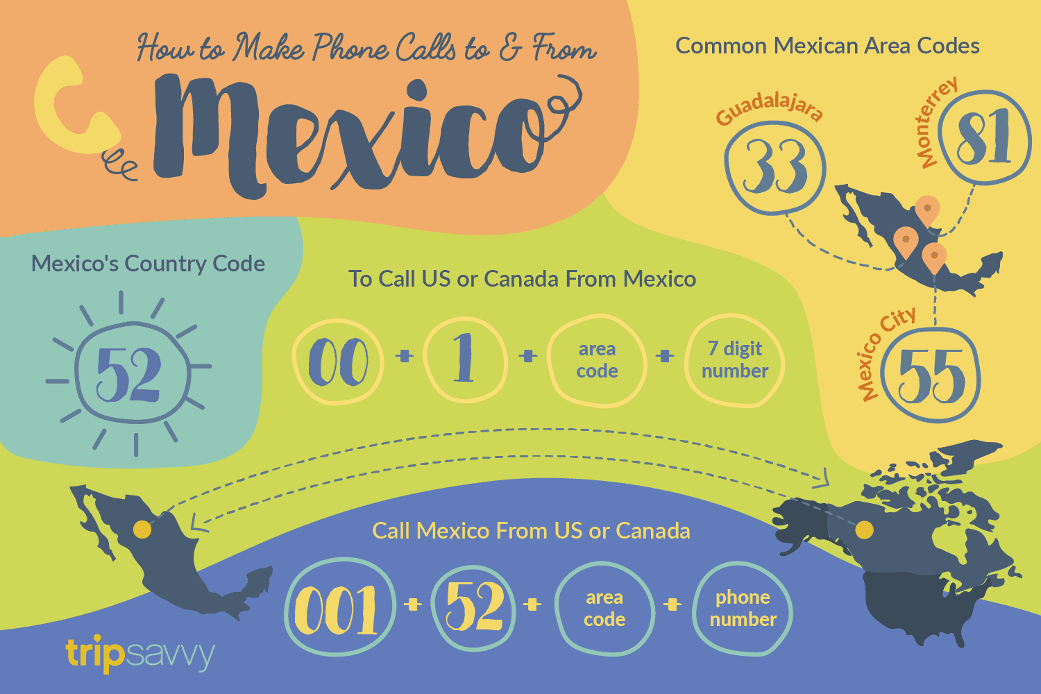 How to make phone calls to and from Mexico.