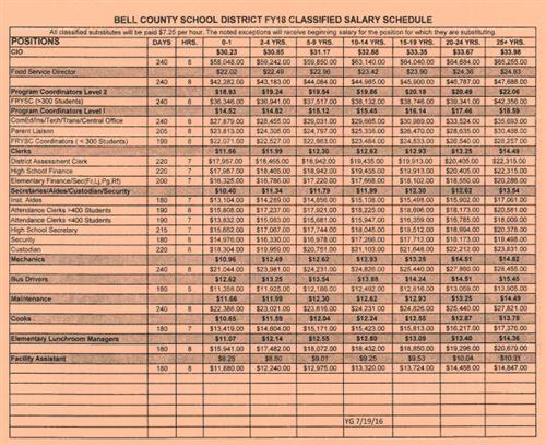 Employment / Salary Schedule.