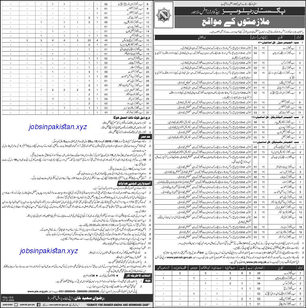 Pakistan Railway Jobs 2018.