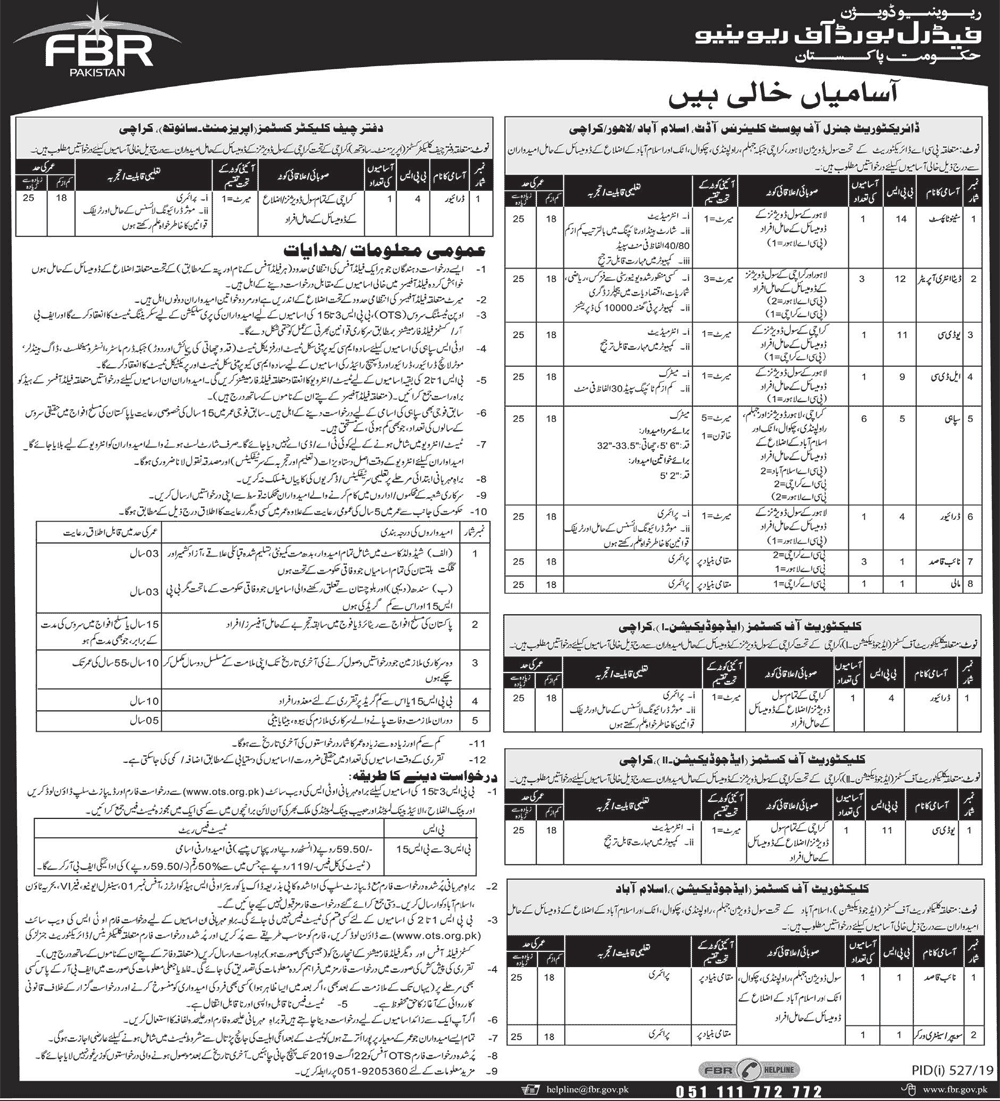 Federal Board of Revenue FBR Latest Jobs Advertisement 2019.