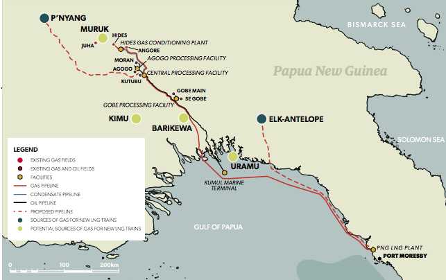 LNG price volatility and what it means for Papua New Guinea.