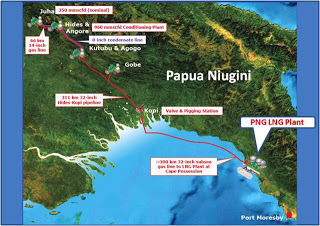 Malum Nalu: LNG project financing now in place.