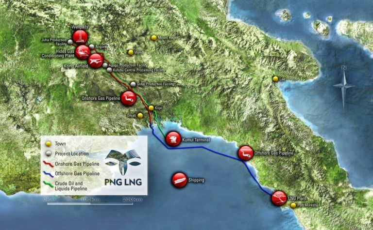 Troops to protect PNG LNG.