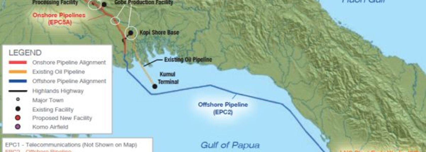 PNG LNG royalties start.