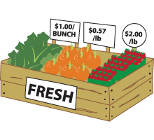 Farmers\' Markets are a great way to stock up on fresh, local.