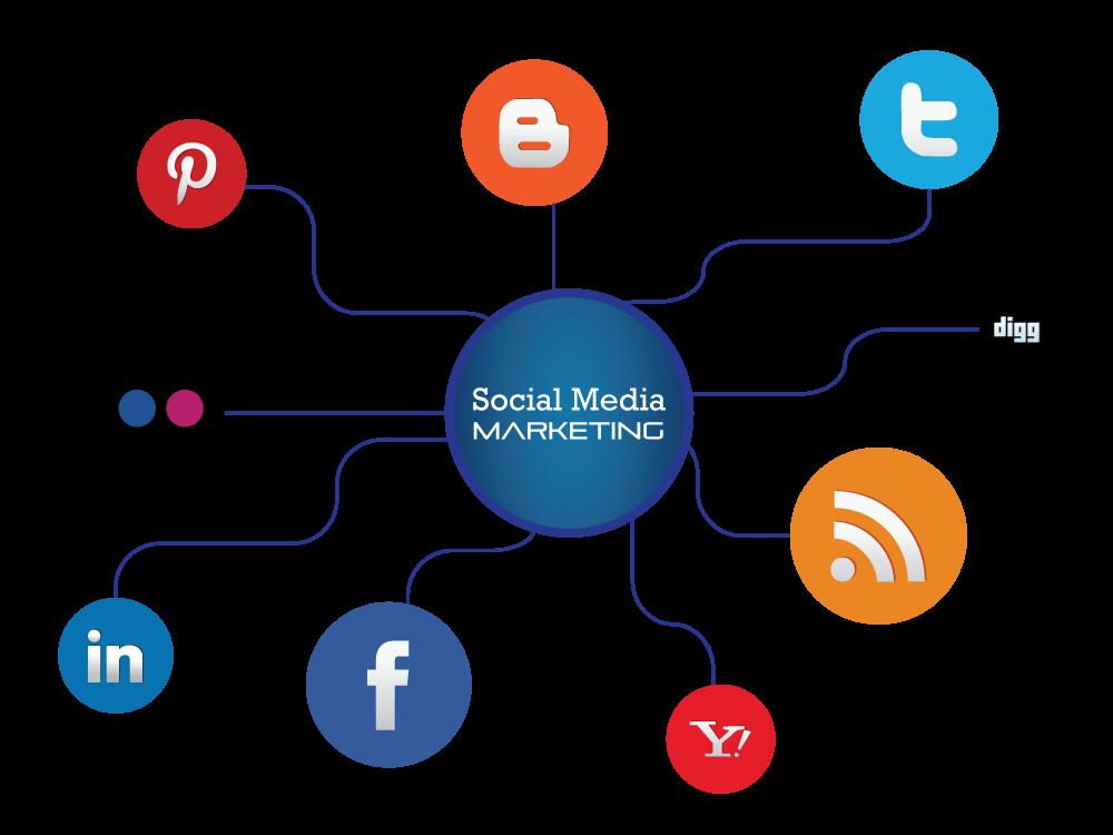 Social Media Marketing Manager Jobs in London.