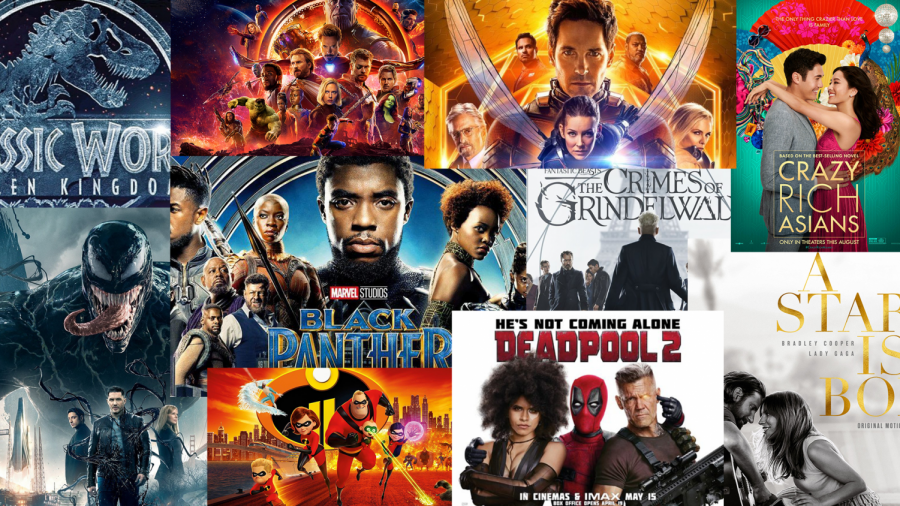 Top Selling Movies in 2018.