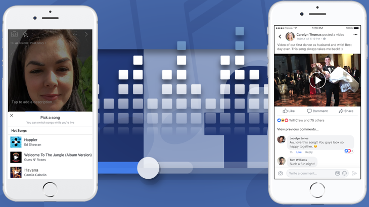 Facebook allows videos with copyrighted music, tests Lip.