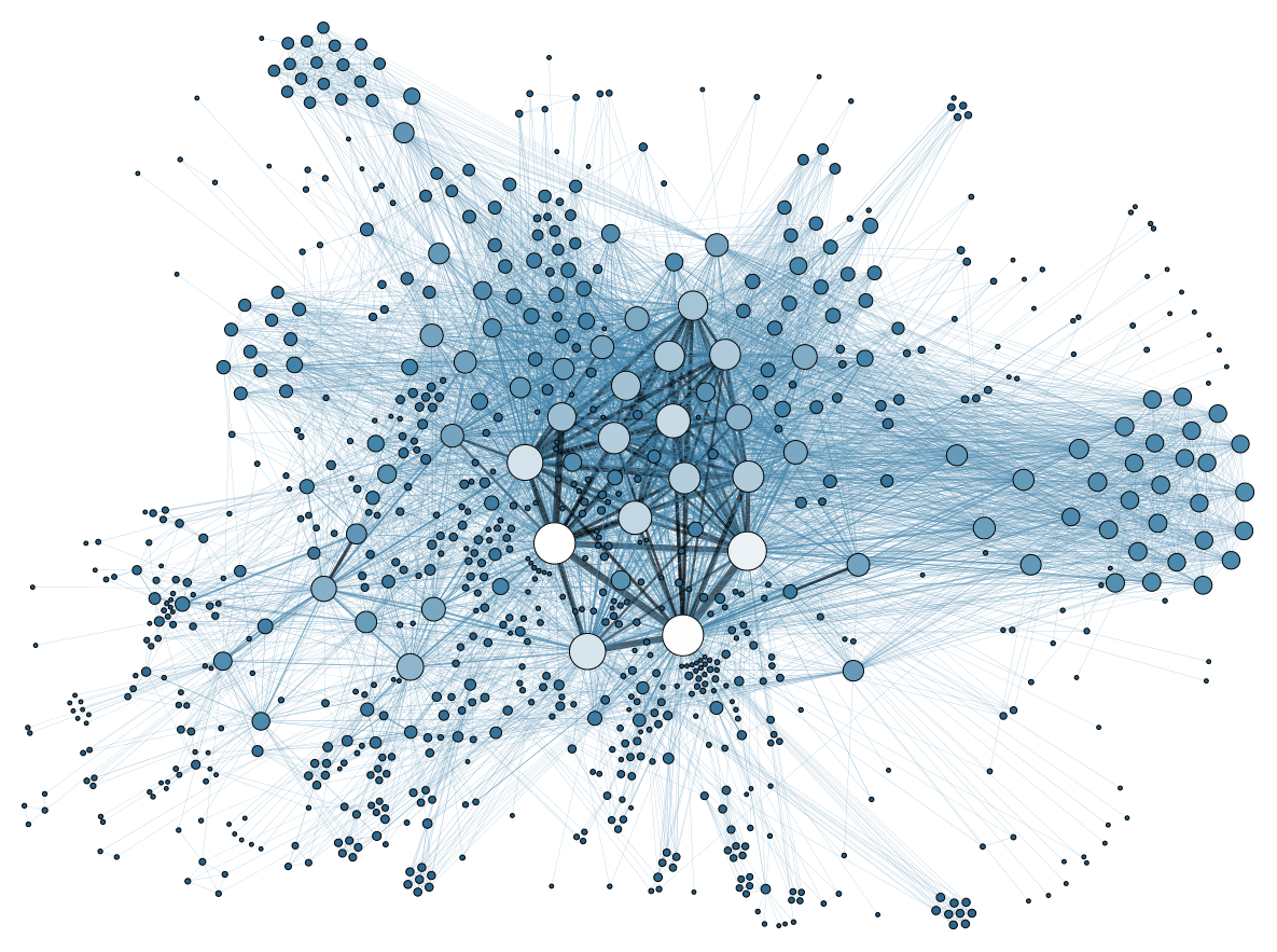 File:Social Network Analysis Visualization.png.