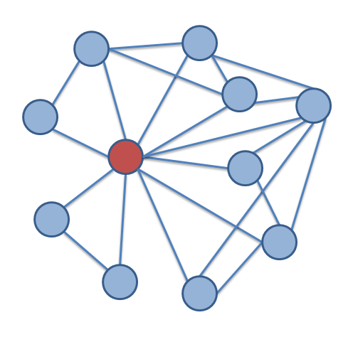 File:Ego network.png.