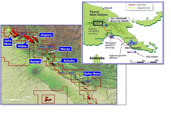 Acquisition of Interests of the LNG Project and Oil and Gas.