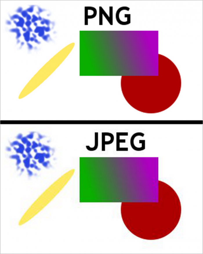 Is Png Higher Quality Than Jpeg Vector, Clipart, PSD.