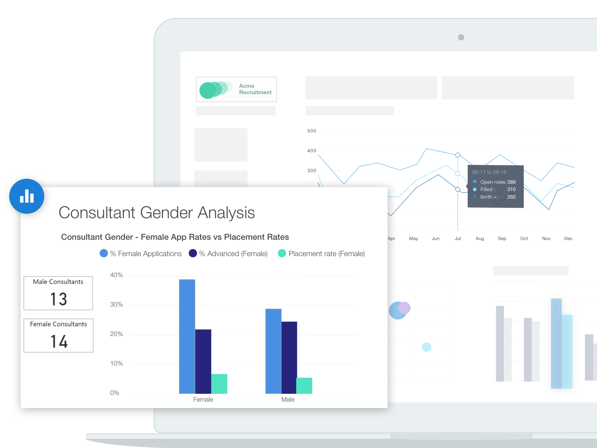 PowerAdder: Recruitment Analytics & Hiring Insight.