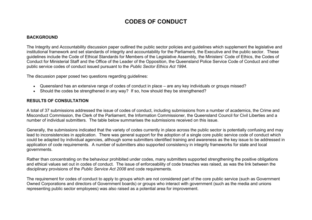 Codes of conduct (, 85 KB).
