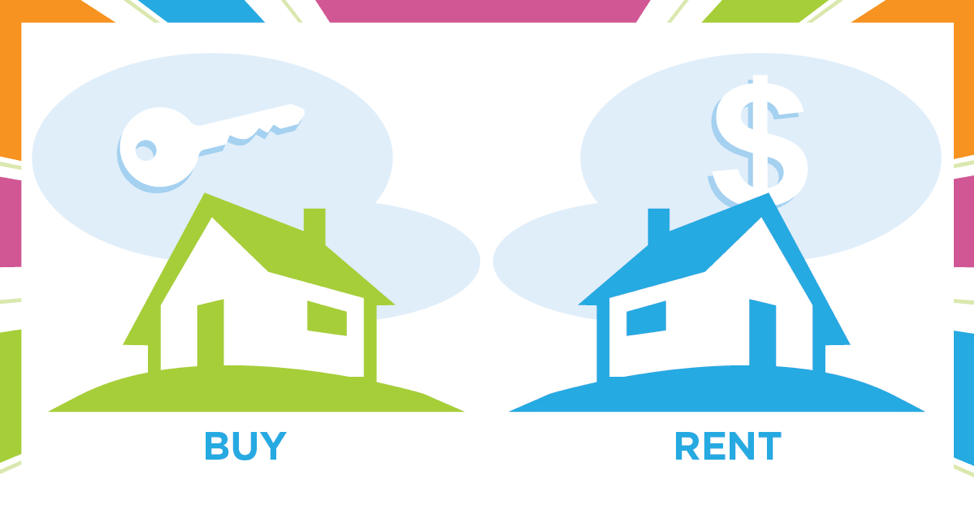 Renting vs. Buying: What\'s best for you?.