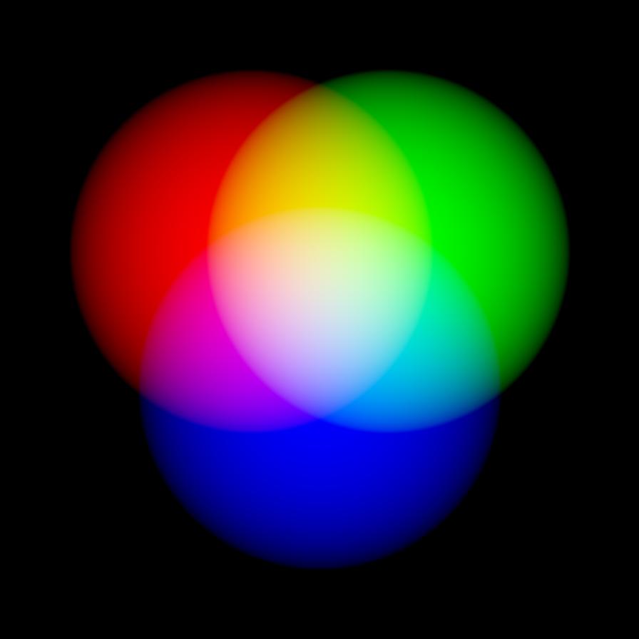 File:Additive RGB Circles.