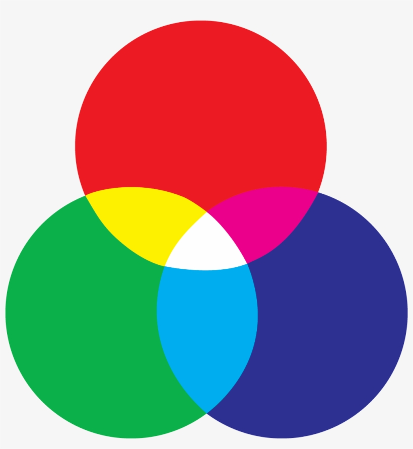 Rainbow Circle Target 6 Color Icons Png.