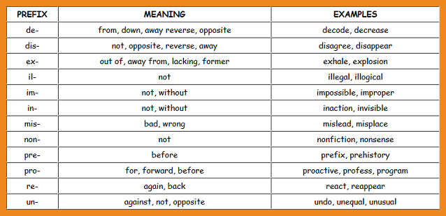 Download Free png prefix and suffix examples pr.