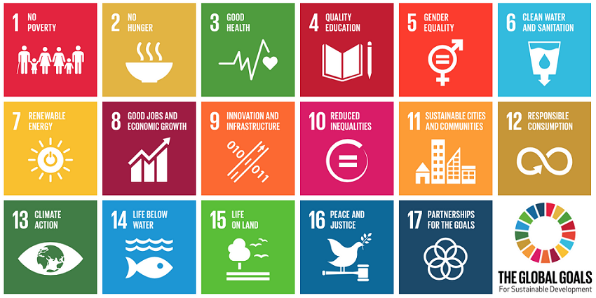 SELF and the UN Sustainable Development Goals : Solar.