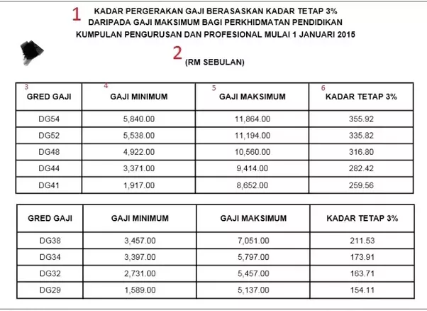 Png teachers salary scale 4 » PNG Image.