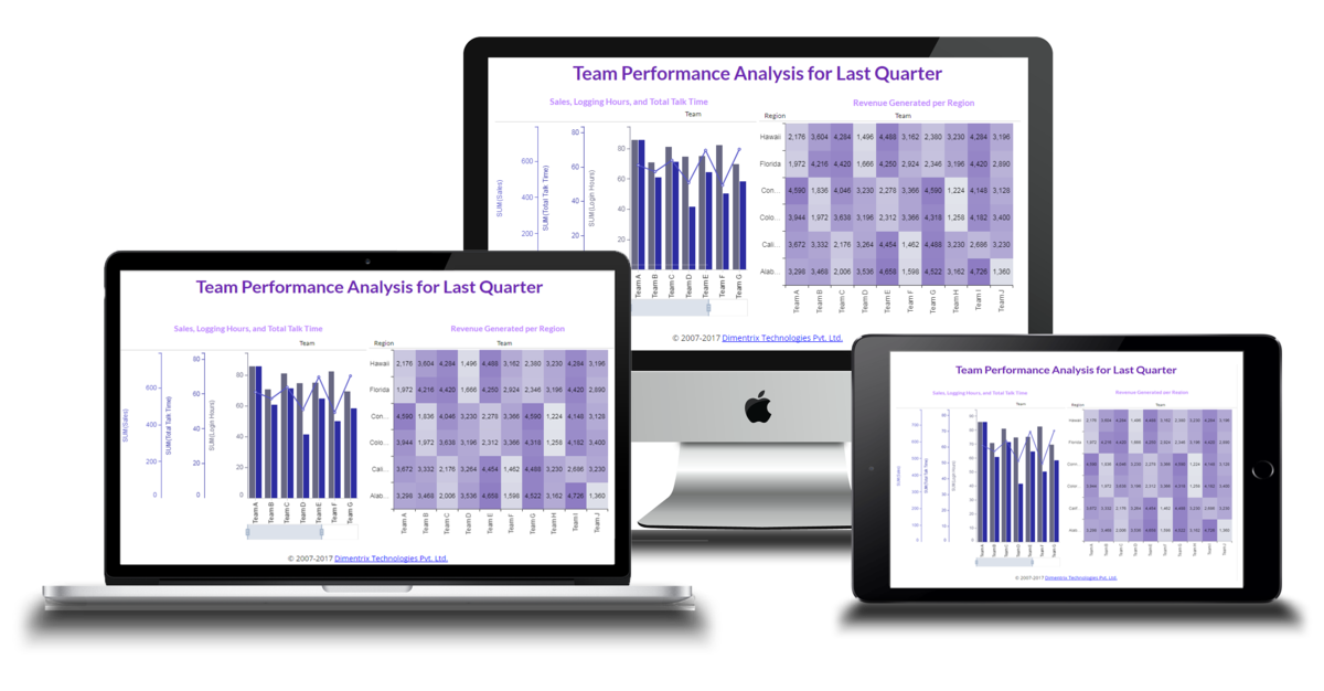 Business Intelligence and Analytics, Product Services.