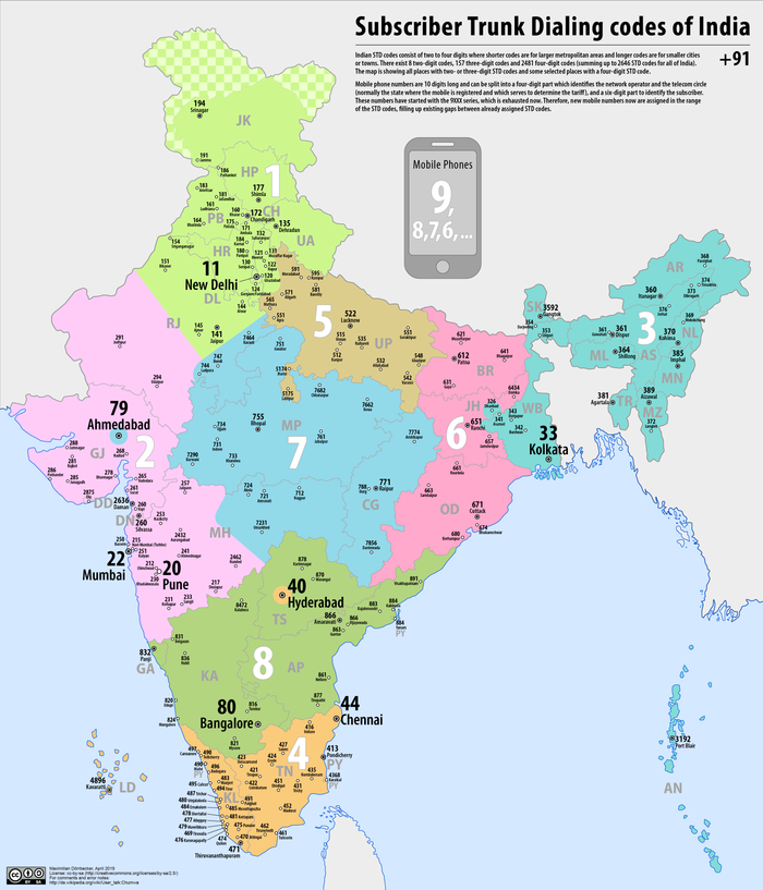 Telephone numbers in India.