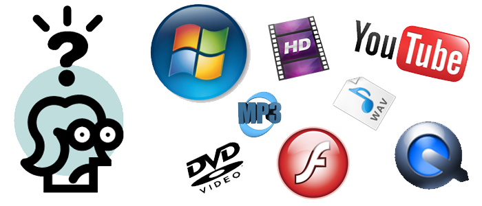 Understanding Video & Audio Formats.