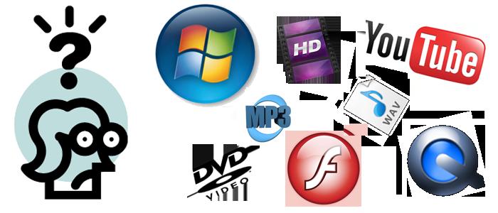 Understanding Video & Audio Formats.
