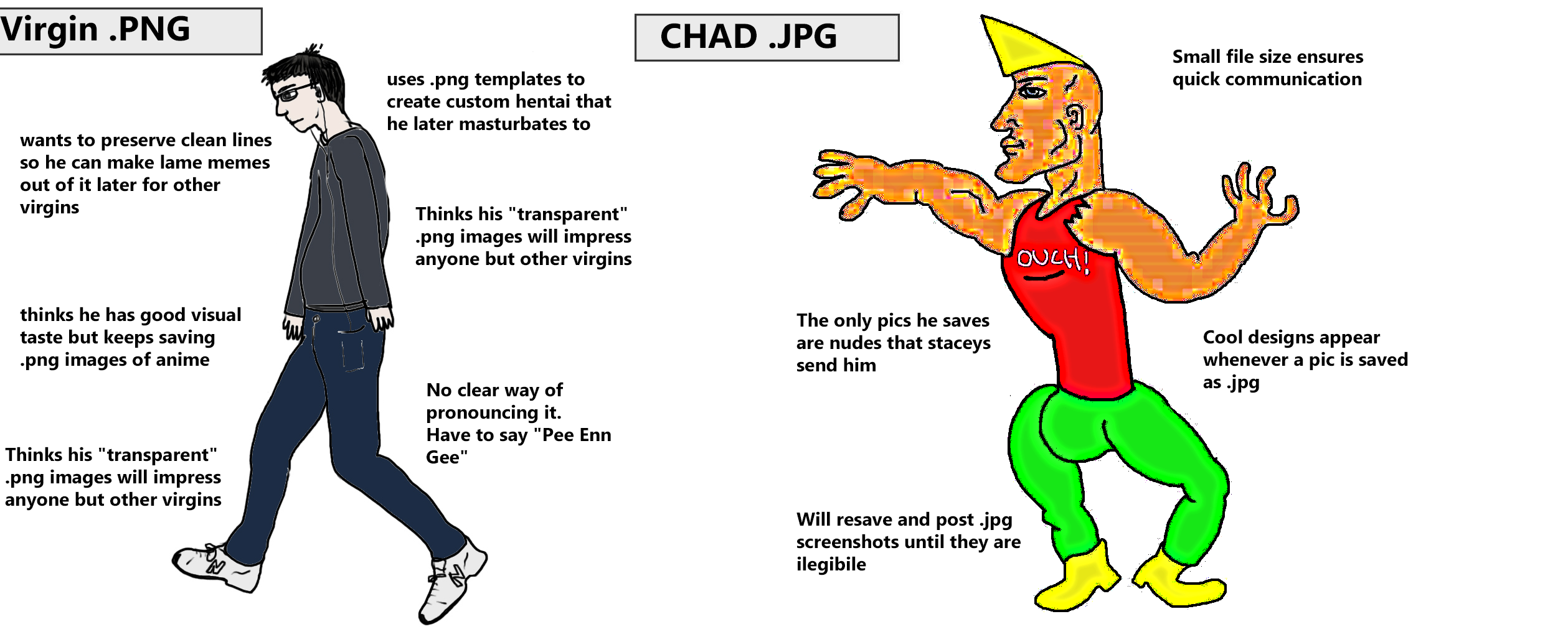 Virgin .PNG vs CHAD .JPG : virginvschad.