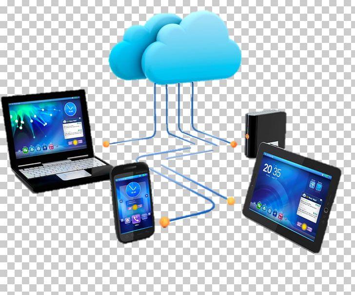 Website Development Web Hosting Service Internet Hosting.